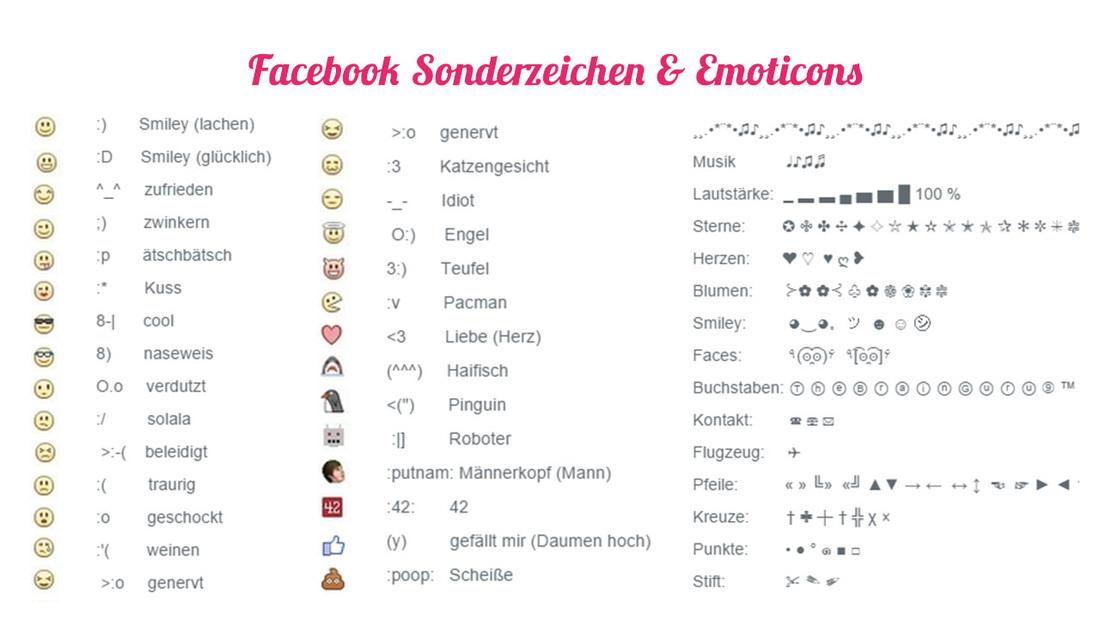 Facebook Sonderzeichen